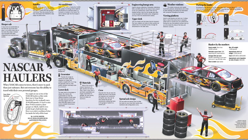 Nascar Haulers By Layne Smith Dean Hollingsworth And
